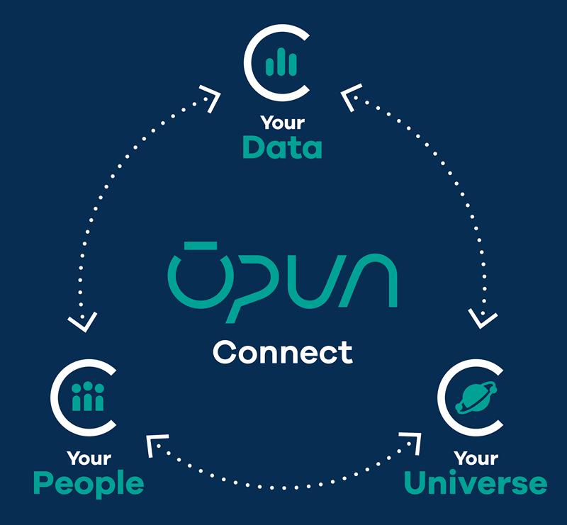 Schema-Connect-OPUN-800x741
