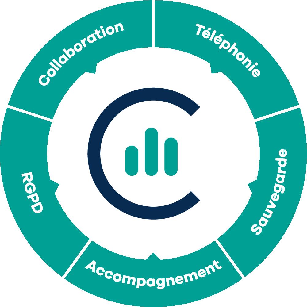 data-schema--rond-collaboration